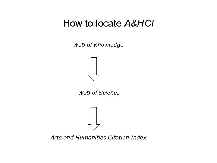 How to locate A&HCI Web of Knowledge Web of Science Arts and Humanities Citation