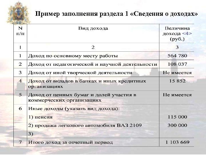 Пример заполнения раздела 1 «Сведения о доходах»