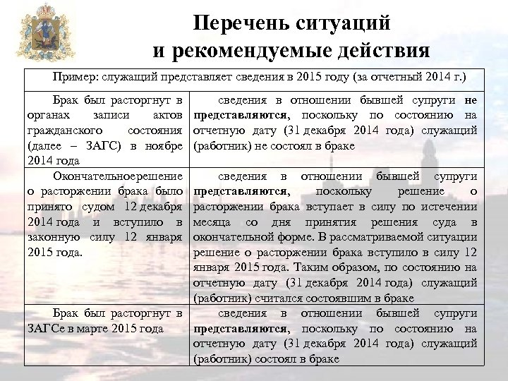 Перечень ситуаций и рекомендуемые действия Пример: служащий представляет сведения в 2015 году (за отчетный