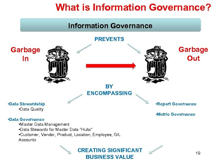 What is Information Governance? Information Governance PREVENTS Garbage Out Garbage In BY ENCOMPASSING •