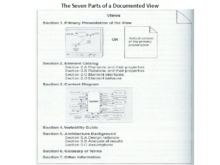 The Seven Parts of a Documented View