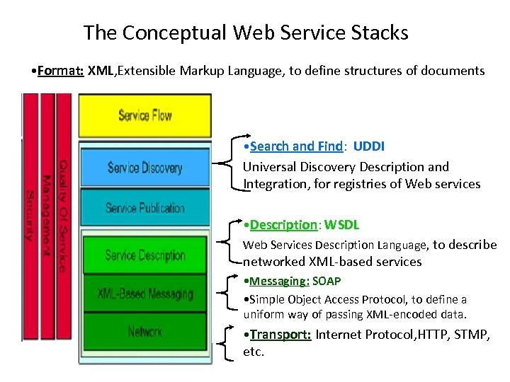 The Conceptual Web Service Stacks • Format: XML, Extensible Markup Language, to define structures