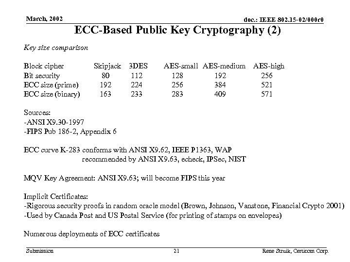 March, 2002 doc. : IEEE 802. 15 -02/000 r 0 ECC-Based Public Key Cryptography