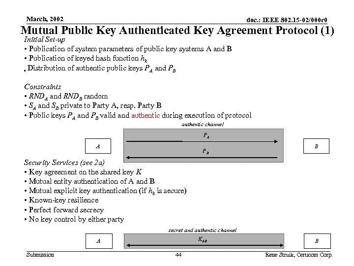 March, 2002 doc. : IEEE 802. 15 -02/000 r 0 Mutual Public Key Authenticated