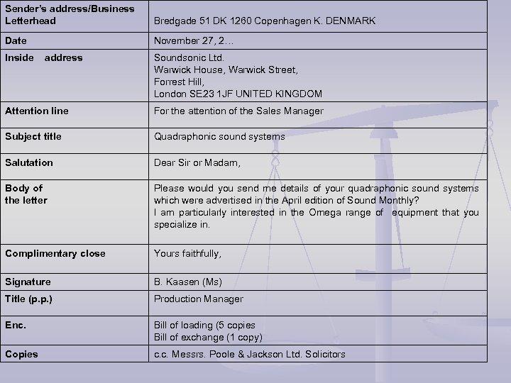 Sender's address/Business Letterhead Bredgade 51 DK 1260 Copenhagen K. DENMARK Date November 27, 2…