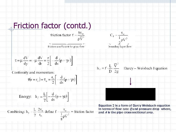 Measurement of flow rate velocity profile and friction