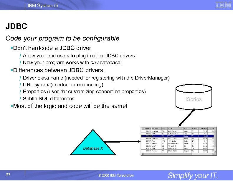 IBM System i 5 JDBC Code your program to be configurable §Don't hardcode a