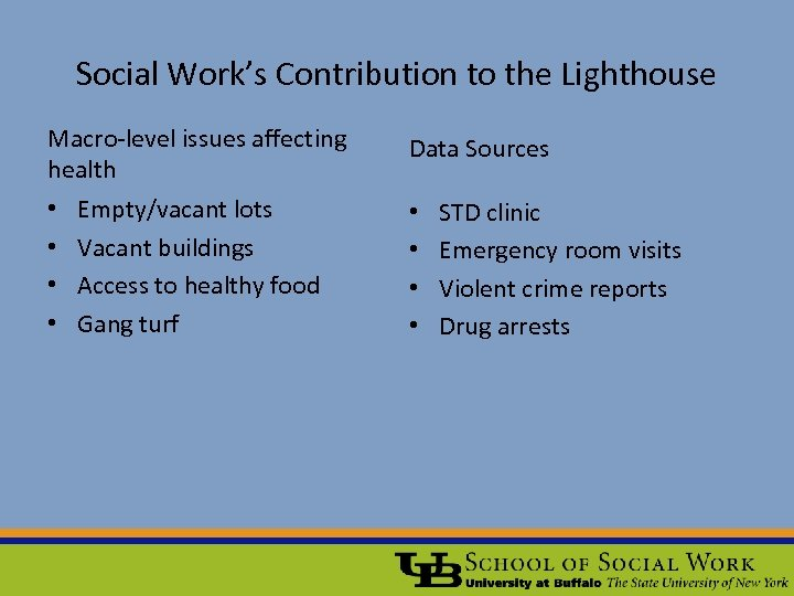 Social Work's Contribution to the Lighthouse Macro-level issues affecting health • • Empty/vacant lots