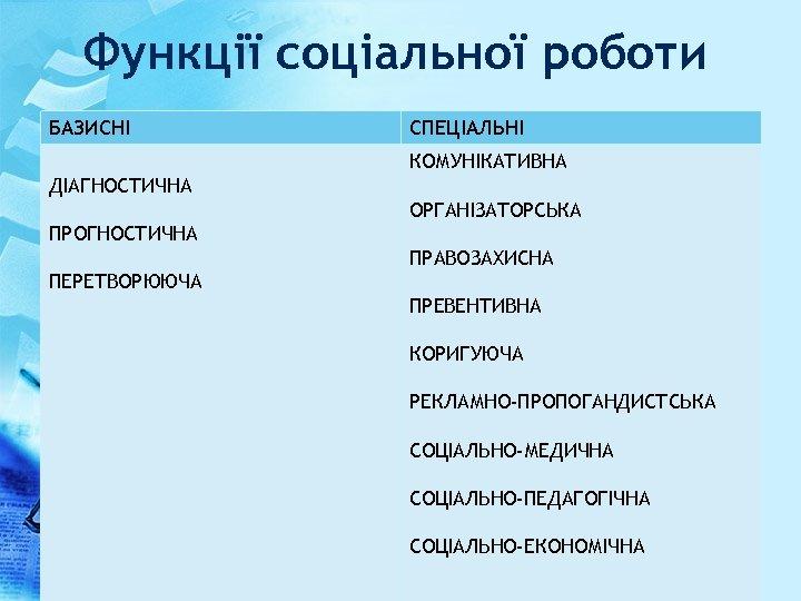 Функції соціальної роботи БАЗИСНІ СПЕЦІАЛЬНІ КОМУНІКАТИВНА ДІАГНОСТИЧНА ОРГАНІЗАТОРСЬКА ПРОГНОСТИЧНА ПРАВОЗАХИСНА ПЕРЕТВОРЮЮЧА ПРЕВЕНТИВНА КОРИГУЮЧА РЕКЛАМНО-ПРОПОГАНДИСТСЬКА