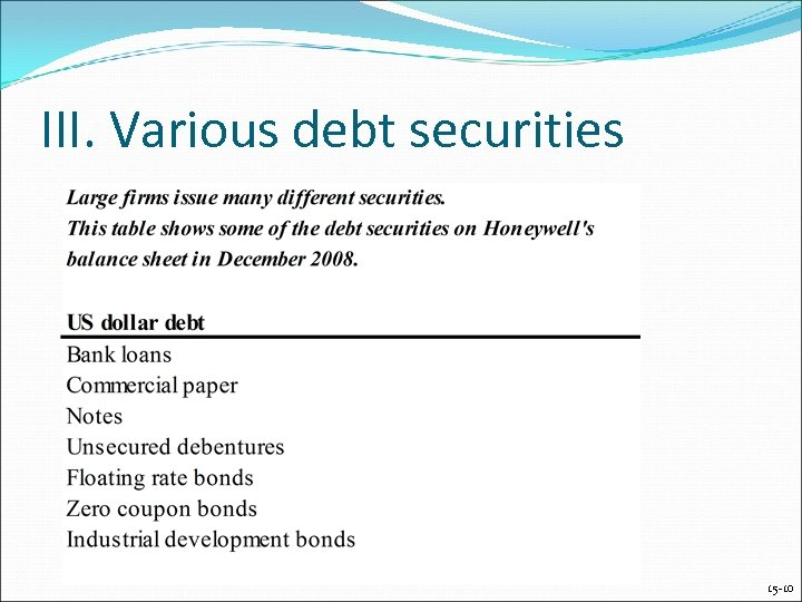 III. Various debt securities 15 -10