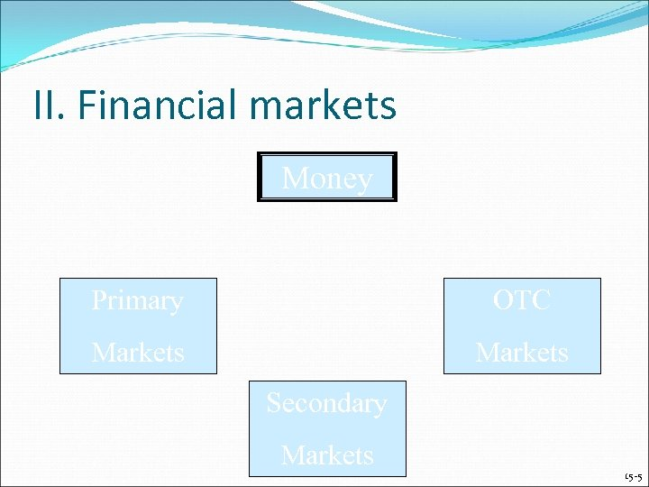 II. Financial markets Money Primary OTC Markets Secondary Markets 15 -5