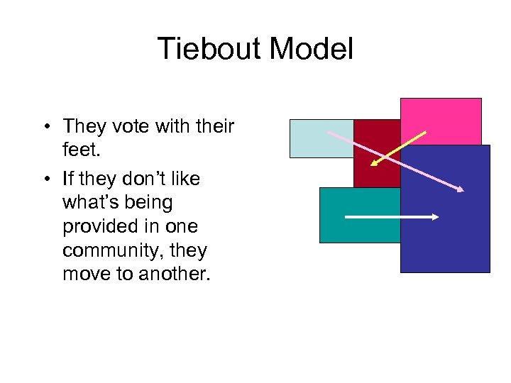 Tiebout Model • They vote with their feet. • If they don't like what's