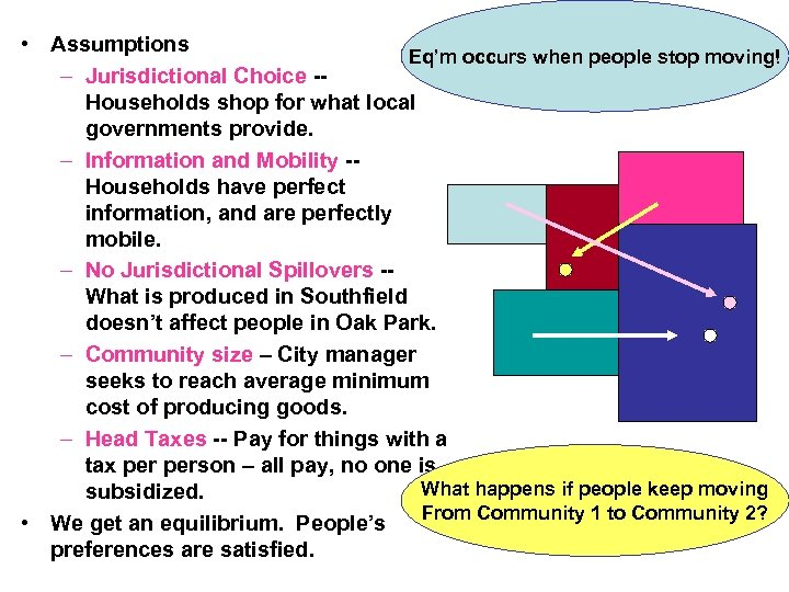 • Assumptions Eq'm occurs when people stop moving! – Jurisdictional Choice -Households shop