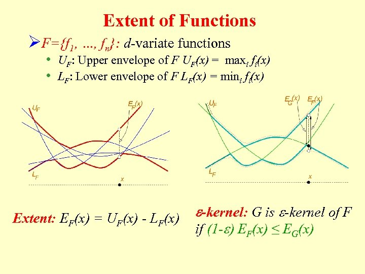 Extent of Functions ØF={f 1, …, fn}: d-variate functions • UF: Upper envelope of