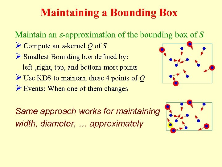 Maintaining a Bounding Box Maintain an e-approximation of the bounding box of S Ø