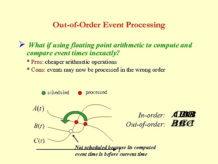Out-of-Order Event Processing Ø What if using floating point arithmetic to compute and compare