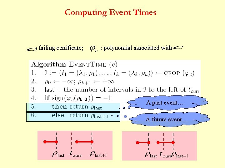 Computing Event Times : failing certificate; : polynomial associated with A past event… A
