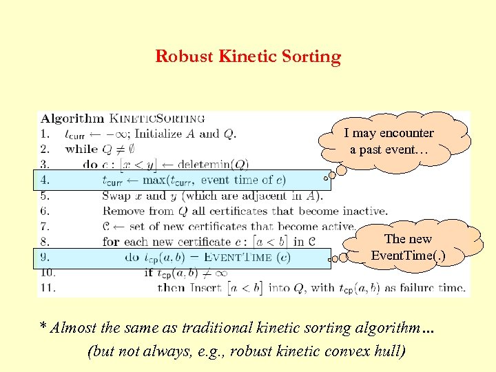 Robust Kinetic Sorting I may encounter a past event… The new Event. Time(. )