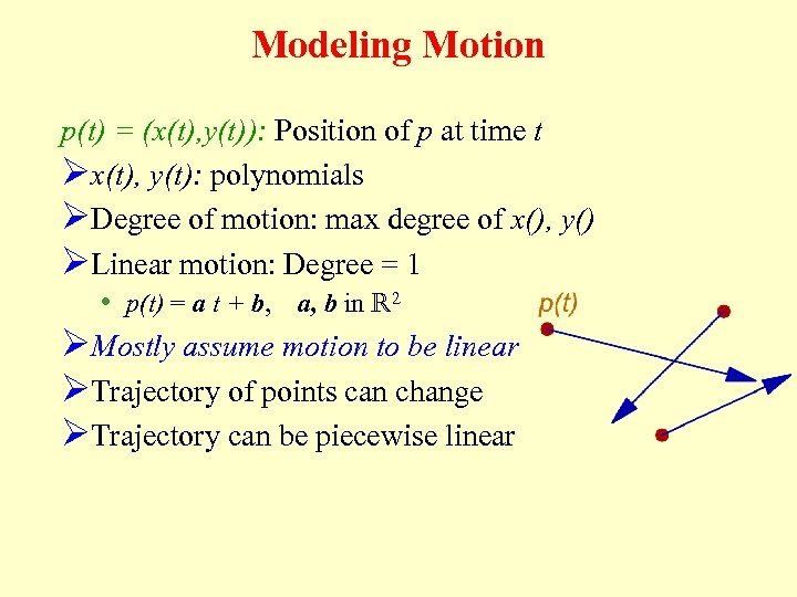 Modeling Motion p(t) = (x(t), y(t)): Position of p at time t Øx(t), y(t):
