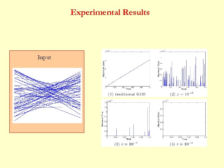 Experimental Results Input