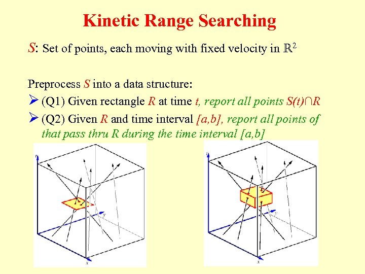 Kinetic Range Searching S: Set of points, each moving with fixed velocity in R