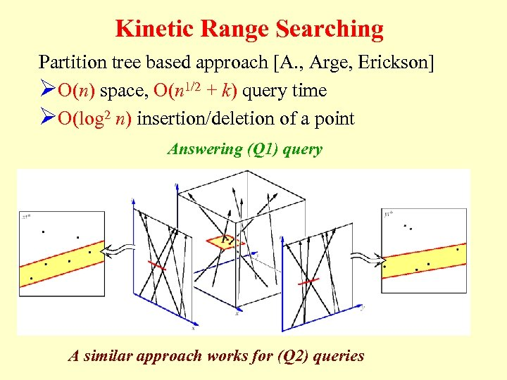 Kinetic Range Searching Partition tree based approach [A. , Arge, Erickson] ØO(n) space, O(n