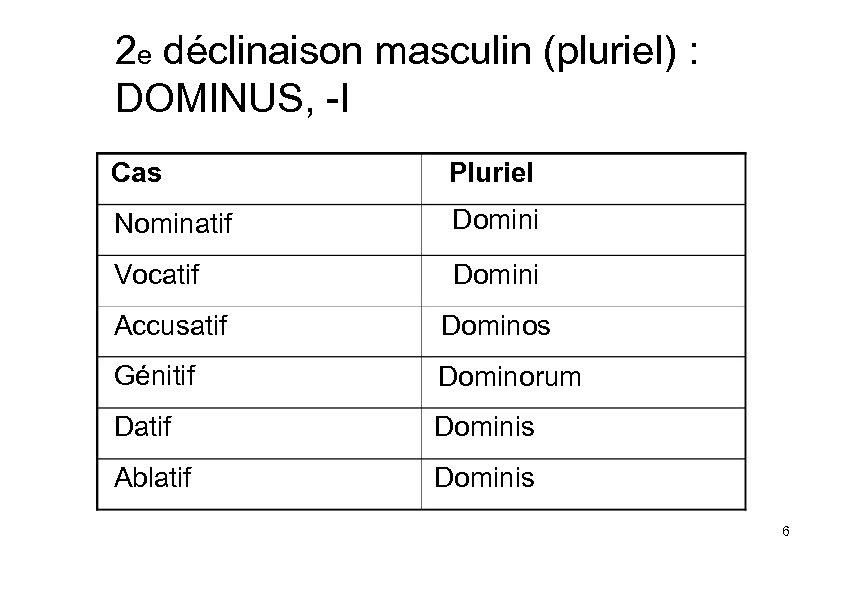 2 e déclinaison masculin (pluriel) : DOMINUS, -I Cas Pluriel Nominatif Domini Vocatif Domini