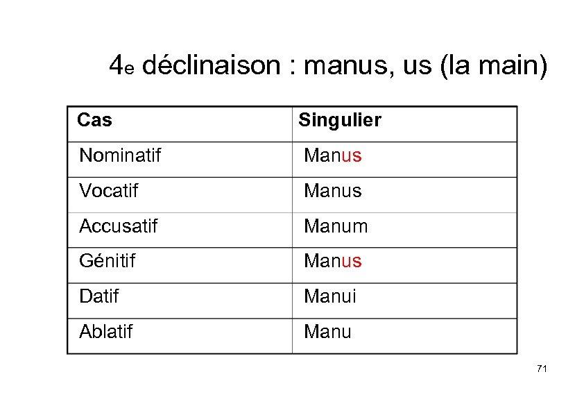 4 e déclinaison : manus, us (la main) Cas Singulier Nominatif Manus Vocatif Manus