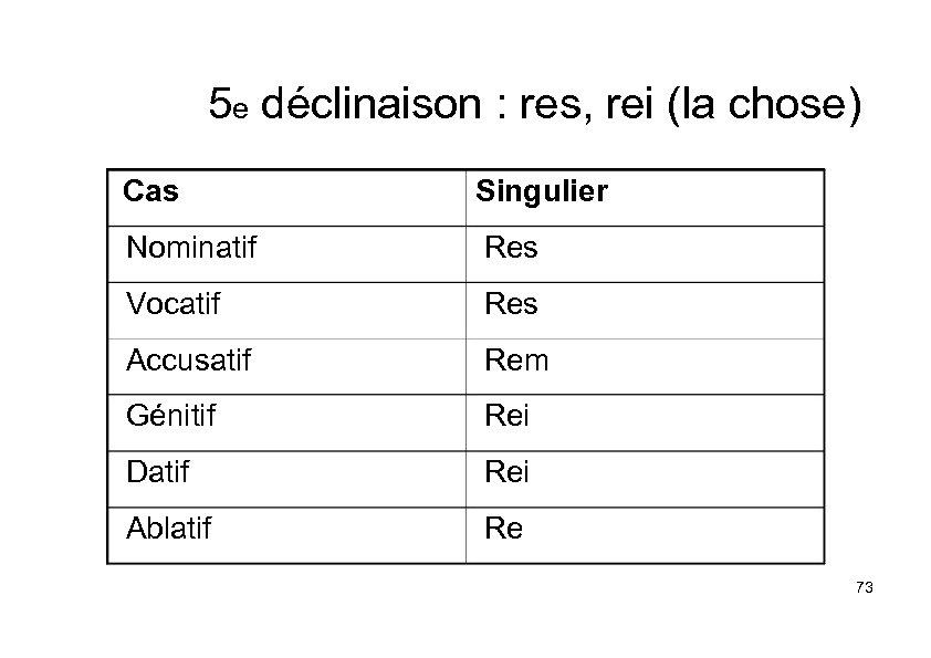 5 e déclinaison : res, rei (la chose) Cas Singulier Nominatif Res Vocatif Res