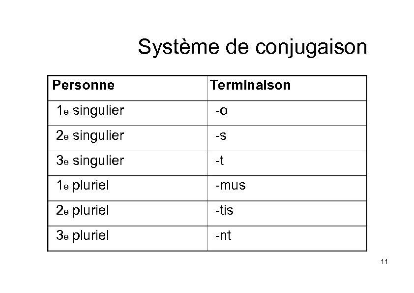 Système de conjugaison Personne Terminaison 1 e singulier -o 2 e singulier -s 3