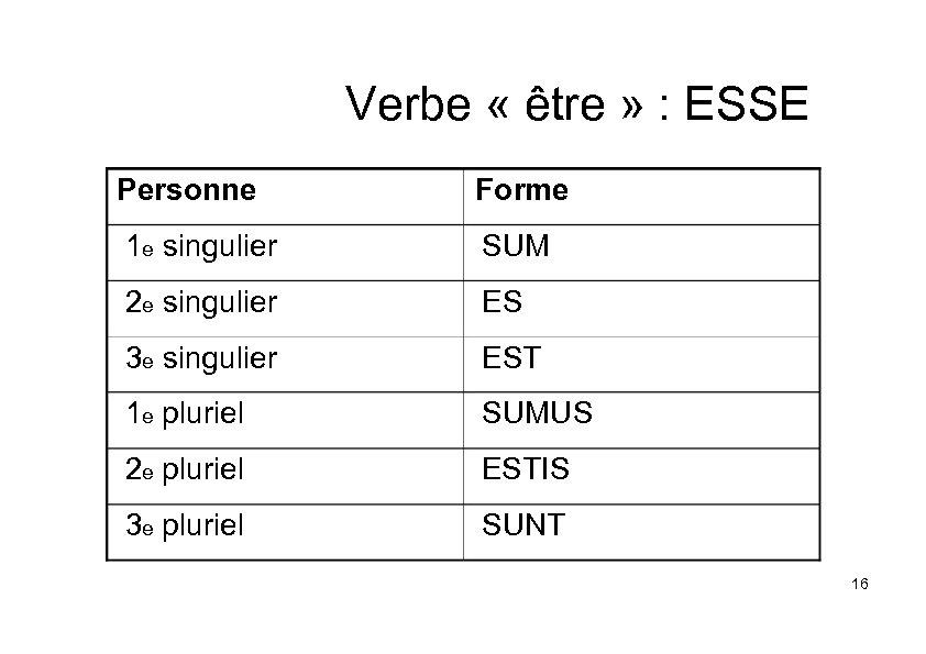 Verbe « être » : ESSE Personne Forme 1 e singulier SUM 2 e