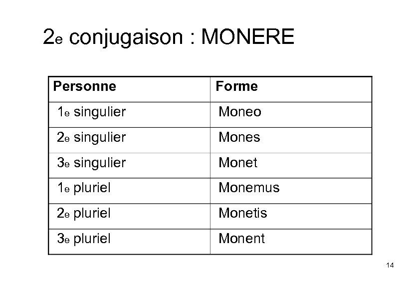 2 e conjugaison : MONERE Personne Forme 1 e singulier Moneo 2 e singulier