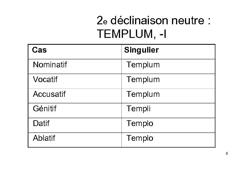 2 e déclinaison neutre : TEMPLUM, -I Cas Singulier Nominatif Templum Vocatif Templum Accusatif