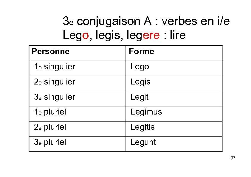 3 e conjugaison A : verbes en i/e Lego, legis, legere : lire Personne