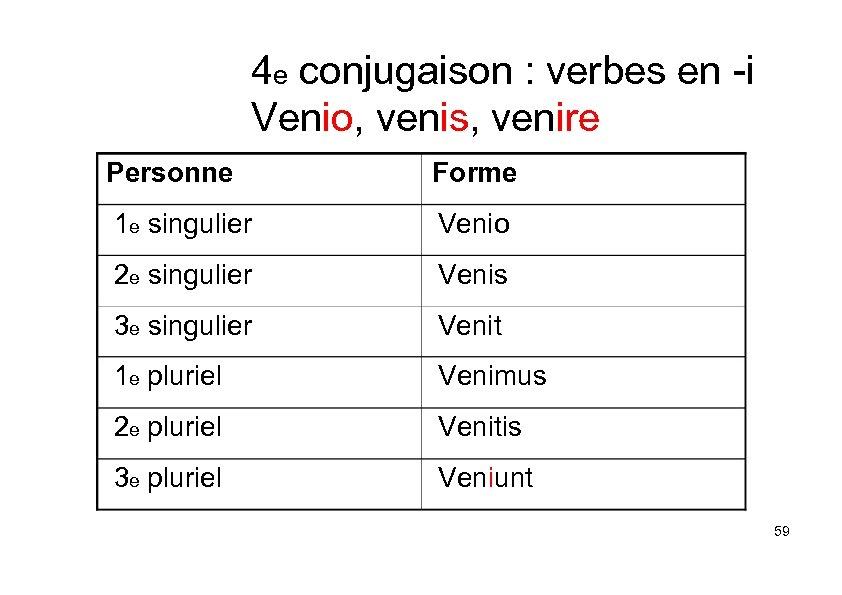 4 e conjugaison : verbes en -i Venio, venis, venire Personne Forme 1 e
