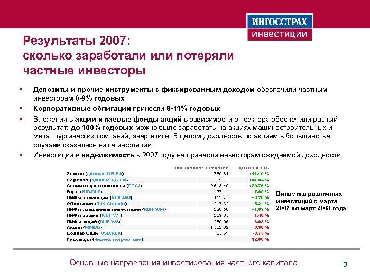 Результаты 2007: сколько заработали или потеряли частные инвесторы § § Депозиты и прочие инструменты