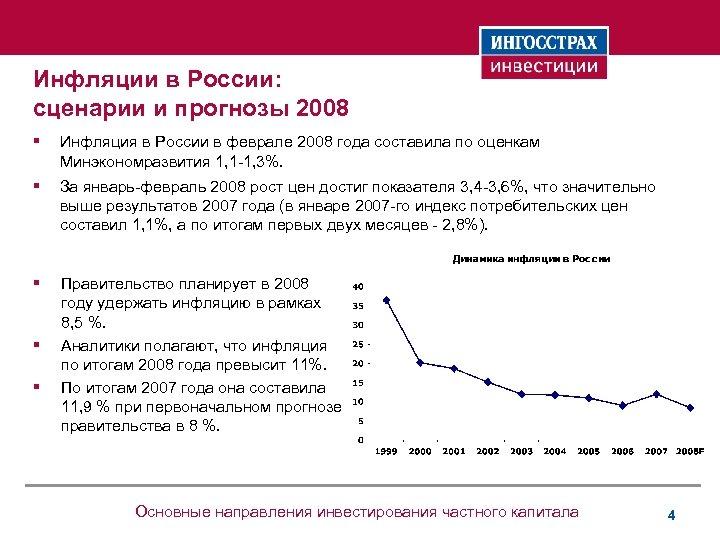 Инфляции в России: сценарии и прогнозы 2008 § Инфляция в России в феврале 2008
