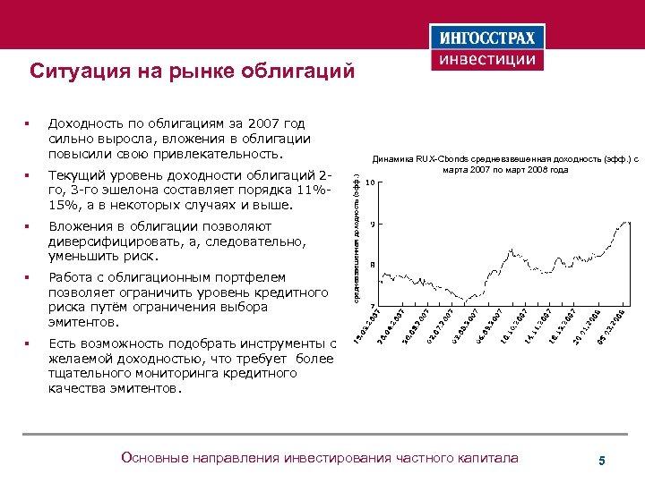 Ситуация на рынке облигаций § Доходность по облигациям за 2007 год сильно выросла, вложения