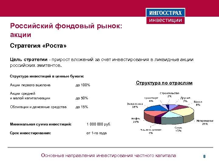 Российский фондовый рынок: акции Стратегия «Роста» Цель стратегии - прирост вложений за счет инвестирования