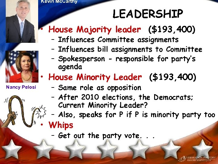 Kevin Mc. Carthy LEADERSHIP • House Majority leader ($193, 400) – Influences Committee assignments