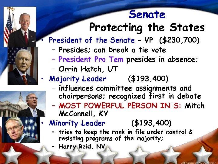 Senate Protecting the States • President of the Senate – VP ($230, 700) –