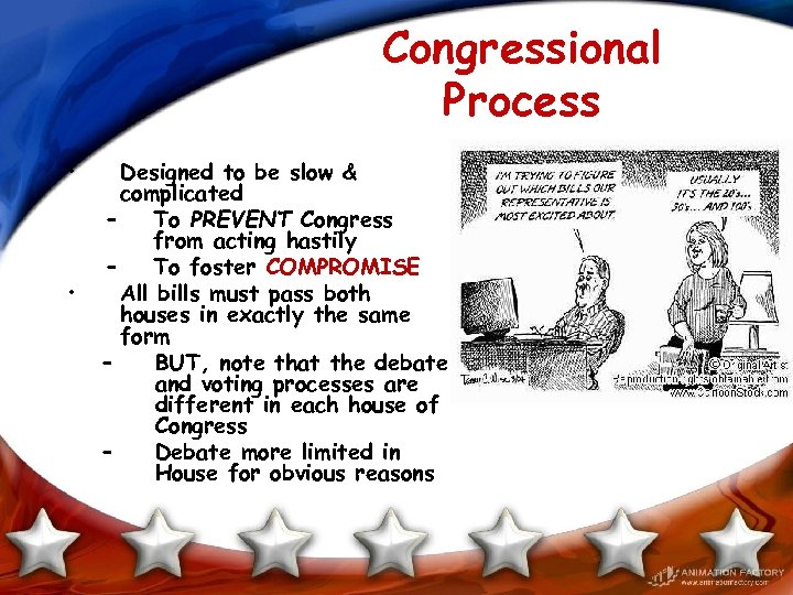 Congressional Process • • Designed to be slow & complicated – To PREVENT Congress