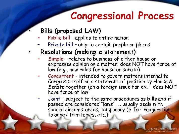 Congressional Process • • – – – Bills (proposed LAW) Public bill – applies