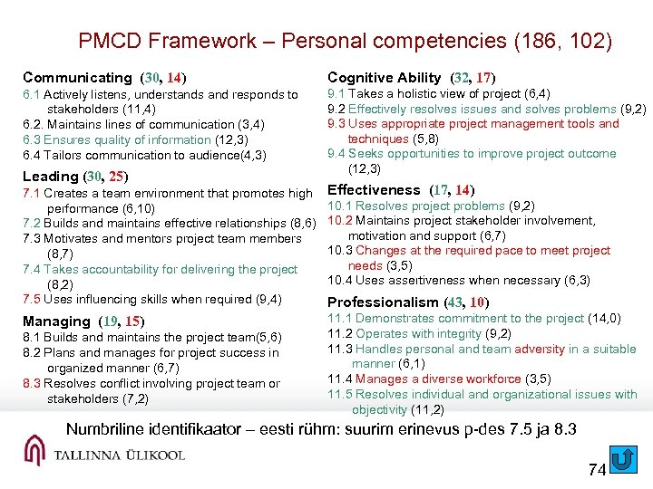 PMCD Framework – Personal competencies (186, 102) Communicating (30, 14) Cognitive Ability (32, 17)