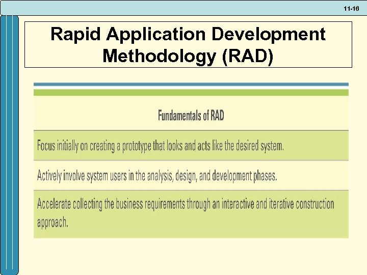 11 -16 Rapid Application Development Methodology (RAD)