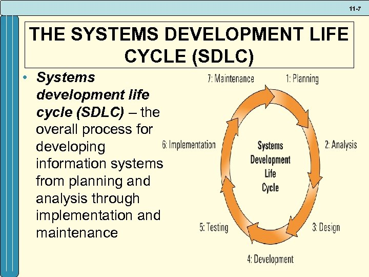 11 -7 THE SYSTEMS DEVELOPMENT LIFE CYCLE (SDLC) • Systems development life cycle (SDLC)