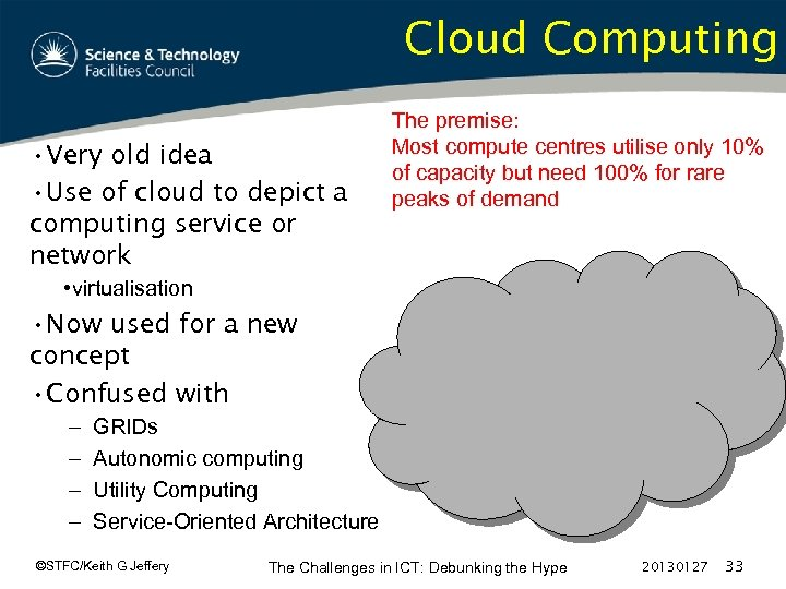 Cloud Computing • Very old idea • Use of cloud to depict a computing