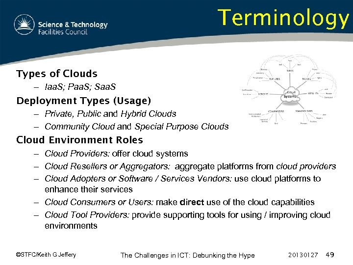 Terminology Types of Clouds – Iaa. S; Paa. S; Saa. S Deployment Types (Usage)