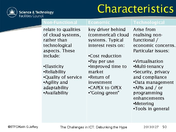Characteristics Non-Functional Economic Technological relate to qualities of cloud systems, rather than technological aspects.