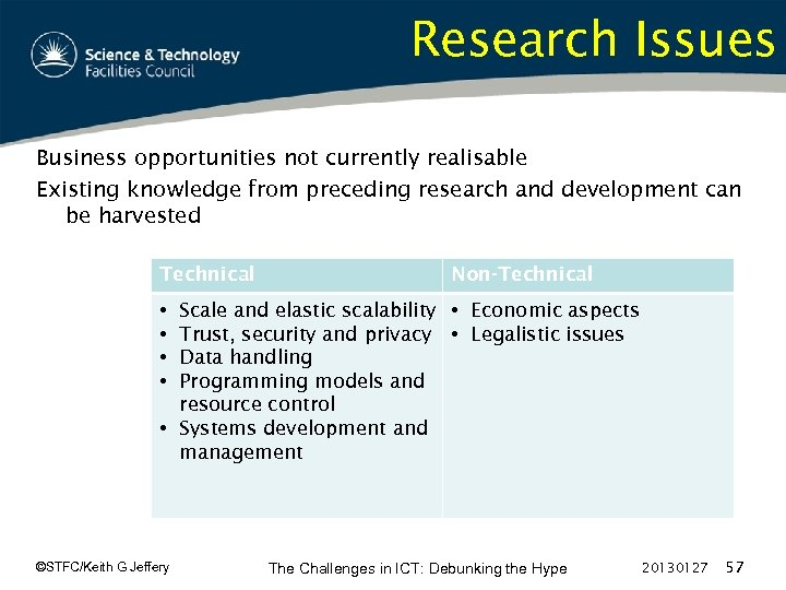 Research Issues Business opportunities not currently realisable Existing knowledge from preceding research and development